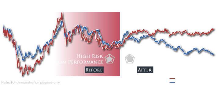 Finnalytics Portfolio Optimisation Engine
